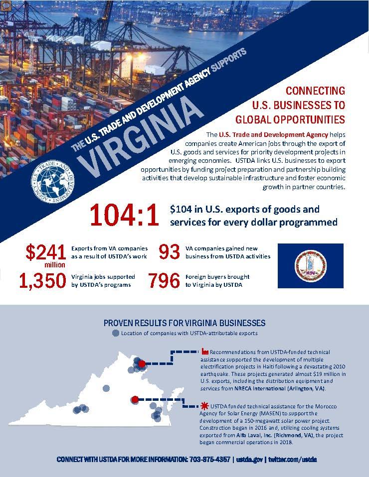 Brief An Virginia